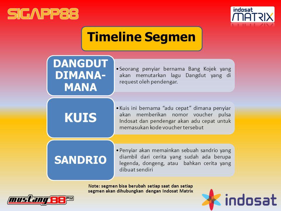 "Seorang penyiar bernama Bang Kojek yang akan memutarkan lagu Dangdut yang di request oleh pendengar. DANGDUT DIMANA- MANA Kuis ini bernama ""adu cepat"""