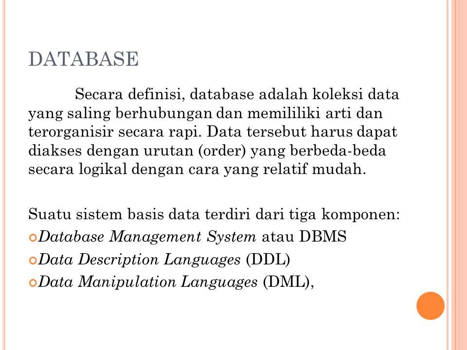 DATABASE Secara definisi, database adalah koleksi data yang saling berhubungan dan memililiki arti dan terorganisir secara rapi.