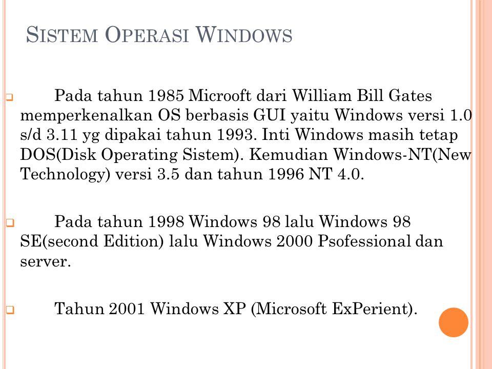 S ISTEM O PERASI W INDOWS  Pada tahun 1985 Microoft dari William Bill Gates memperkenalkan OS berbasis GUI yaitu Windows versi 1.0 s/d 3.11 yg dipakai tahun 1993.