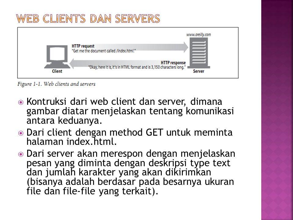  Kontruksi dari web client dan server, dimana gambar diatar menjelaskan tentang komunikasi antara keduanya.