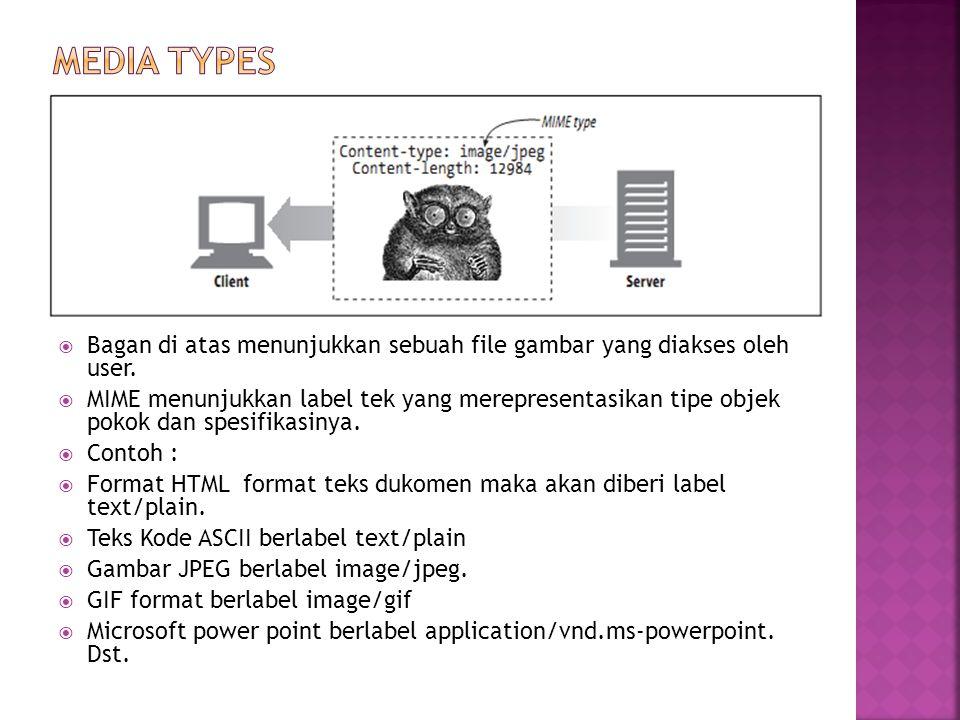  URL (Uniform Resource Locator) adalah standar nama yang digunakan dalam menggakses data dari sumber data di server.