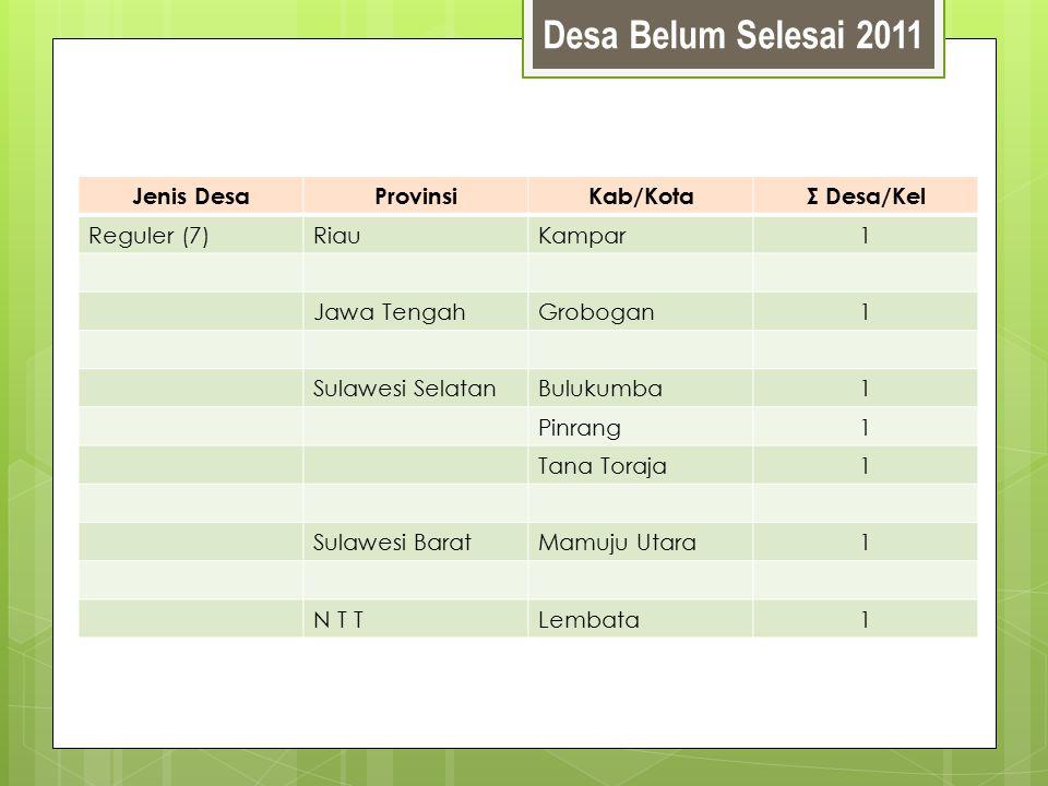 Desa Belum Selesai 2011 Jenis DesaProvinsiKab/KotaΣ Desa/Kel Reguler (7)RiauKampar1 Jawa TengahGrobogan1 Sulawesi SelatanBulukumba1 Pinrang1 Tana Tora