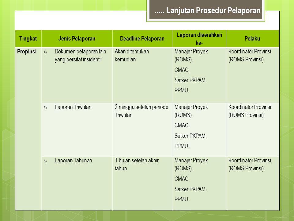 Desa Belum Selesai 2013 Jenis DesaProvinsiKab/KotaΣ Desa/Kel HID (14)Jawa TengahKlaten1 N T TT T S10 T T U1 Alor1 Sulawesi SelatanBulukumba1 HIK (13)Sumatera BaratSolok2 Solok Selatan4 RiauBengkalis1 Jawa TengahPurworejo1 Karangamyar4 Tegal1