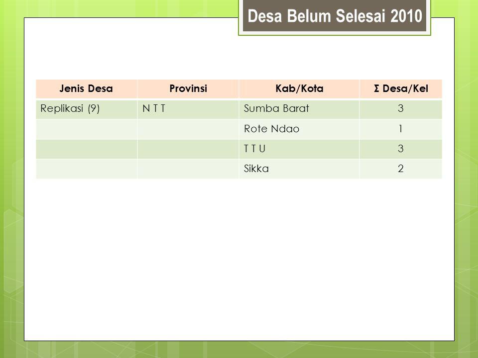 Desa Belum Selesai 2011 Jenis DesaProvinsiKab/KotaΣ Desa/Kel Reguler (7)RiauKampar1 Jawa TengahGrobogan1 Sulawesi SelatanBulukumba1 Pinrang1 Tana Toraja1 Sulawesi BaratMamuju Utara1 N T TLembata1