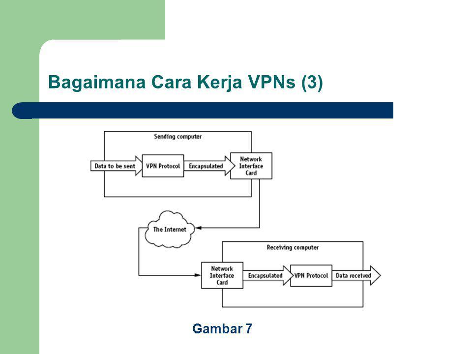 Bagaimana Cara Kerja VPNs (3) Gambar 7