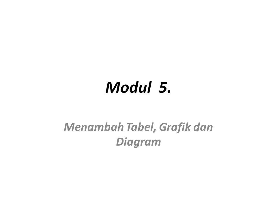 Modul 5. Menambah Tabel, Grafik dan Diagram