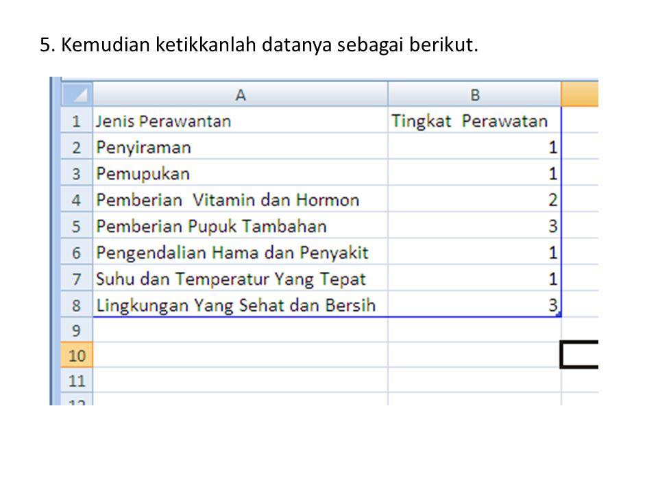 5. Kemudian ketikkanlah datanya sebagai berikut.