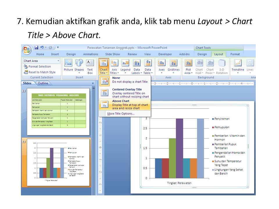 7. Kemudian aktifkan grafik anda, klik tab menu Layout > Chart Title > Above Chart.