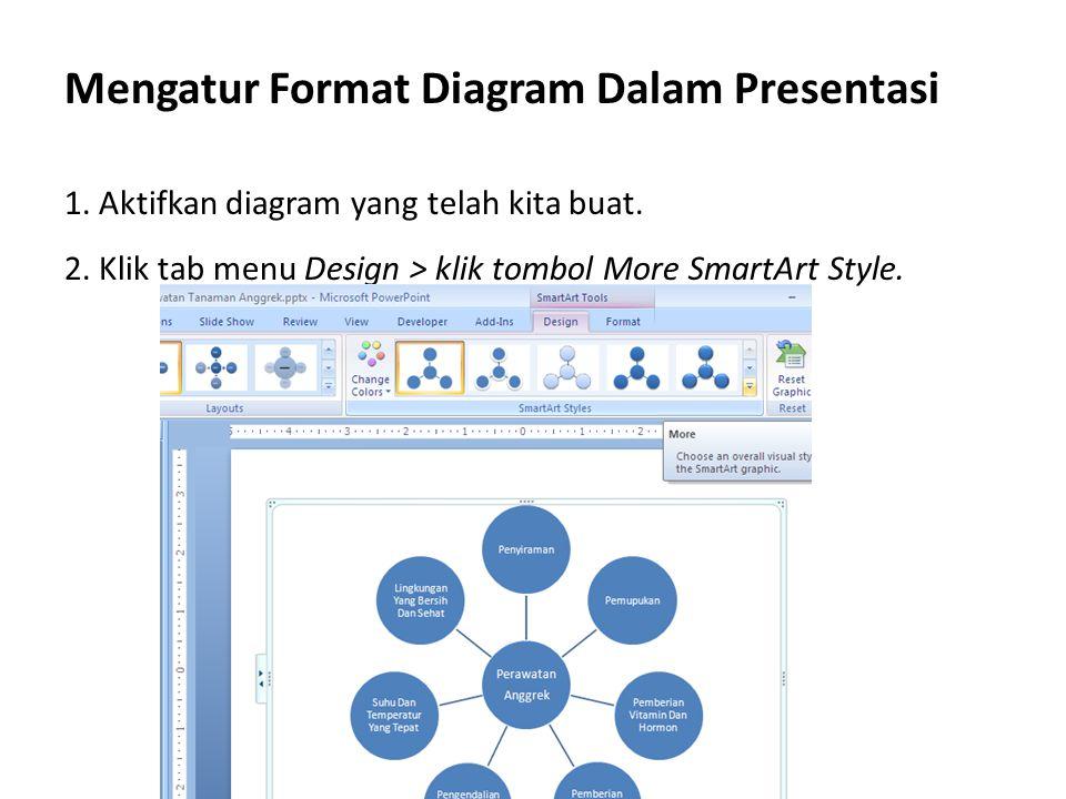 Mengatur Format Diagram Dalam Presentasi 1. Aktifkan diagram yang telah kita buat. 2. Klik tab menu Design > klik tombol More SmartArt Style.