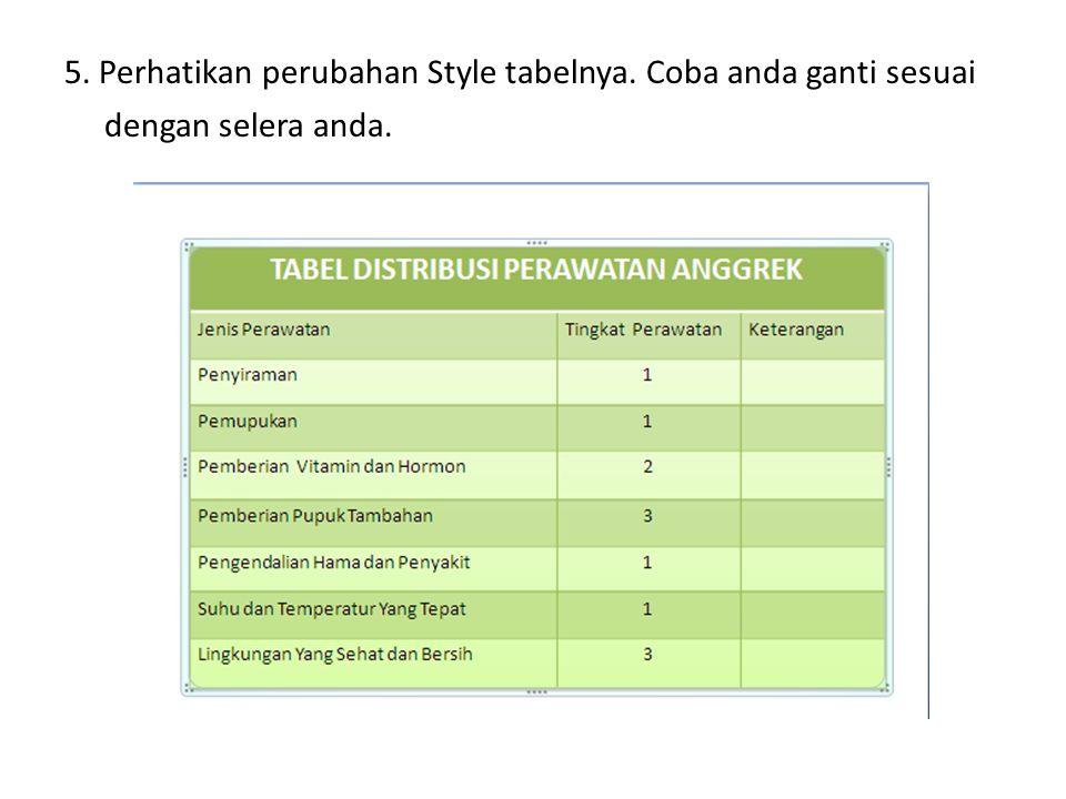 5. Perhatikan perubahan Style tabelnya. Coba anda ganti sesuai dengan selera anda.