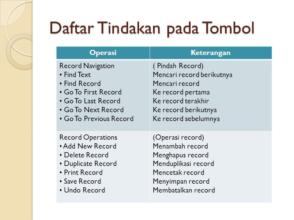 Daftar Tindakan pada Tombol OperasiKeterangan Record Navigation Find Text Find Record Go To First Record Go To Last Record Go To Next Record Go To Pre