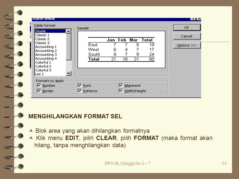 PPN-B, Minggu ke 2 - 734 MENGHILANGKAN FORMAT SEL Blok area yang akan dihilangkan formatnya Klik menu EDIT, pilih CLEAR, pilih FORMAT (maka format akan hilang, tanpa menghilangkan data)