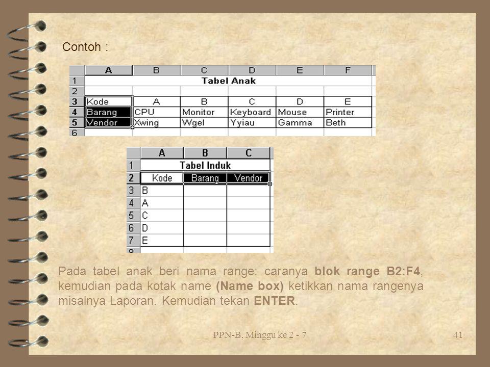 PPN-B, Minggu ke 2 - 741 Pada tabel anak beri nama range: caranya blok range B2:F4, kemudian pada kotak name (Name box) ketikkan nama rangenya misalnya Laporan.