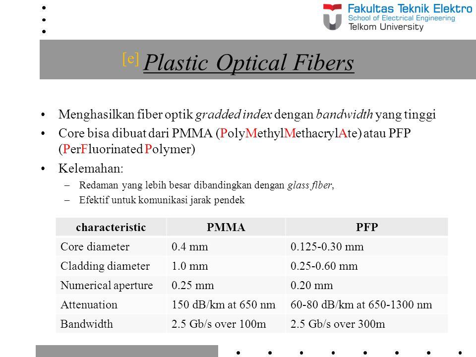 [e] Plastic Optical Fibers Menghasilkan fiber optik gradded index dengan bandwidth yang tinggi Core bisa dibuat dari PMMA (PolyMethylMethacrylAte) ata