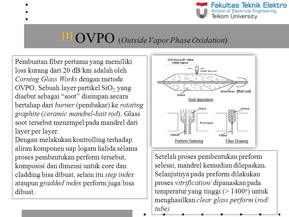 [1] OVPO (Outside Vapor Phase Oxidation) Pembuatan fiber pertama yang memiliki loss kurang dari 20 dB/km adalah oleh Corning Glass Works dengan metode