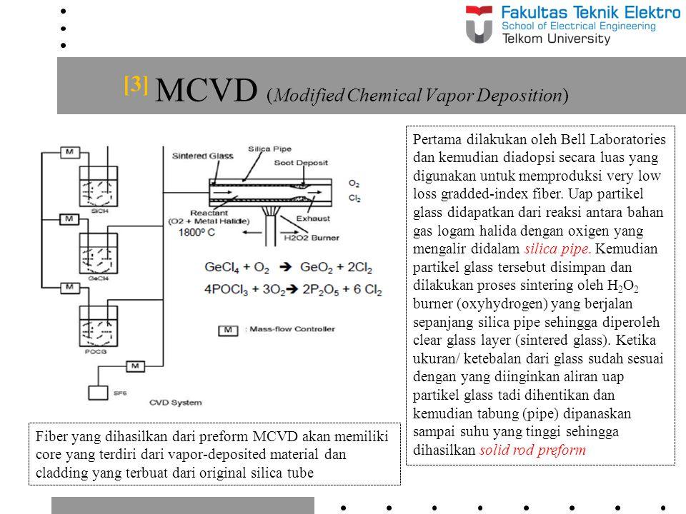 [3] MCVD (Modified Chemical Vapor Deposition) Pertama dilakukan oleh Bell Laboratories dan kemudian diadopsi secara luas yang digunakan untuk memprodu