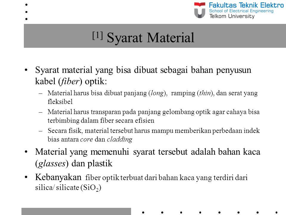 [1] Syarat Material Syarat material yang bisa dibuat sebagai bahan penyusun kabel (fiber) optik: –Material harus bisa dibuat panjang (long), ramping (