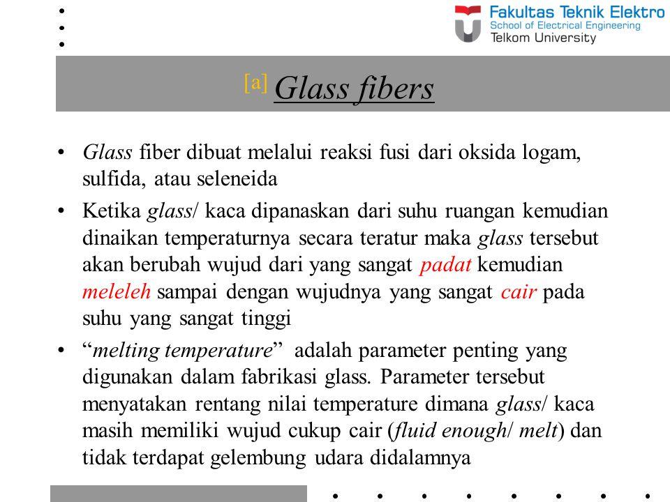 [a] Glass fibers Glass fiber dibuat melalui reaksi fusi dari oksida logam, sulfida, atau seleneida Ketika glass/ kaca dipanaskan dari suhu ruangan kem