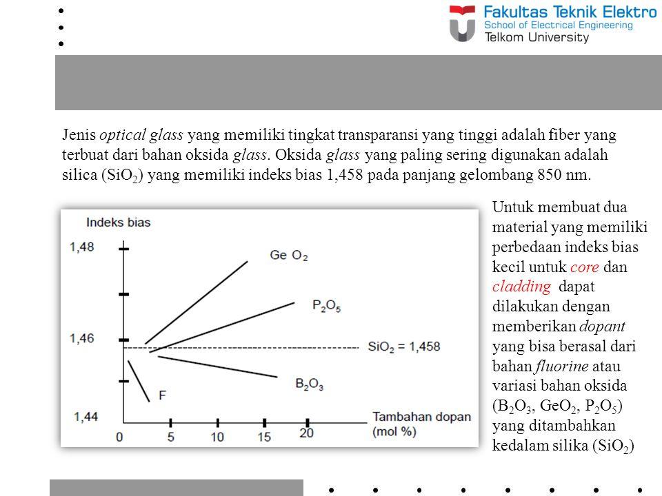 Jenis optical glass yang memiliki tingkat transparansi yang tinggi adalah fiber yang terbuat dari bahan oksida glass. Oksida glass yang paling sering