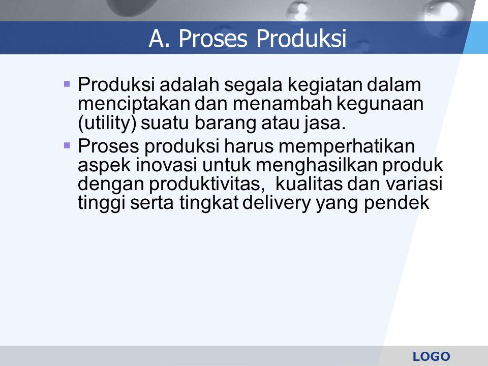 LOGO A. Proses Produksi  Produksi adalah segala kegiatan dalam menciptakan dan menambah kegunaan (utility) suatu barang atau jasa.  Proses produksi