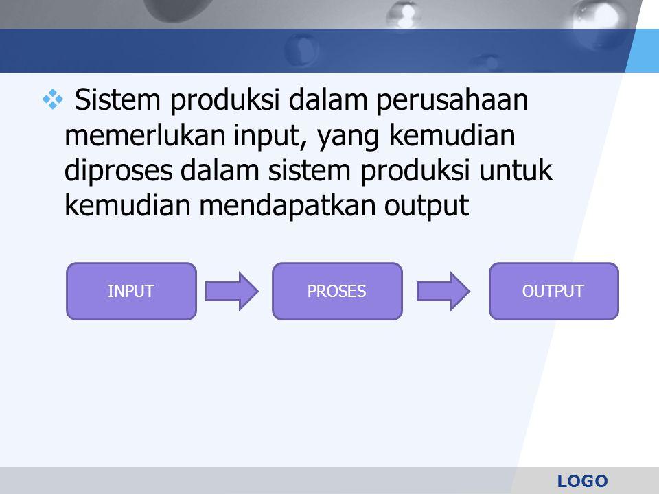 LOGO  Sistem produksi dalam perusahaan memerlukan input, yang kemudian diproses dalam sistem produksi untuk kemudian mendapatkan output INPUTPROSESOU