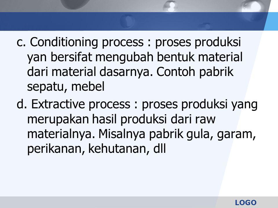 LOGO c. Conditioning process : proses produksi yan bersifat mengubah bentuk material dari material dasarnya. Contoh pabrik sepatu, mebel d. Extractive