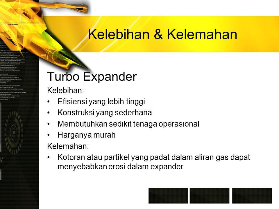 Kelebihan & Kelemahan Turbo Expander Kelebihan: Efisiensi yang lebih tinggi Konstruksi yang sederhana Membutuhkan sedikit tenaga operasional Harganya murah Kelemahan: Kotoran atau partikel yang padat dalam aliran gas dapat menyebabkan erosi dalam expander