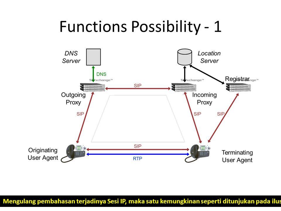 Functions Possibility - 1 Mengulang pembahasan terjadinya Sesi IP, maka satu kemungkinan seperti ditunjukan pada ilustrasi ini, Perhatikan protocol ya