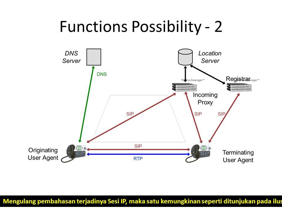 Functions Possibility - 2 Mengulang pembahasan terjadinya Sesi IP, maka satu kemungkinan seperti ditunjukan pada ilustrasi ini, Perhatikan protocol ya