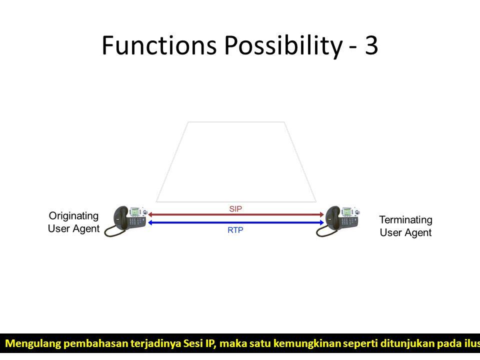 Functions Possibility - 3 Mengulang pembahasan terjadinya Sesi IP, maka satu kemungkinan seperti ditunjukan pada ilustrasi ini, Perhatikan protocol ya