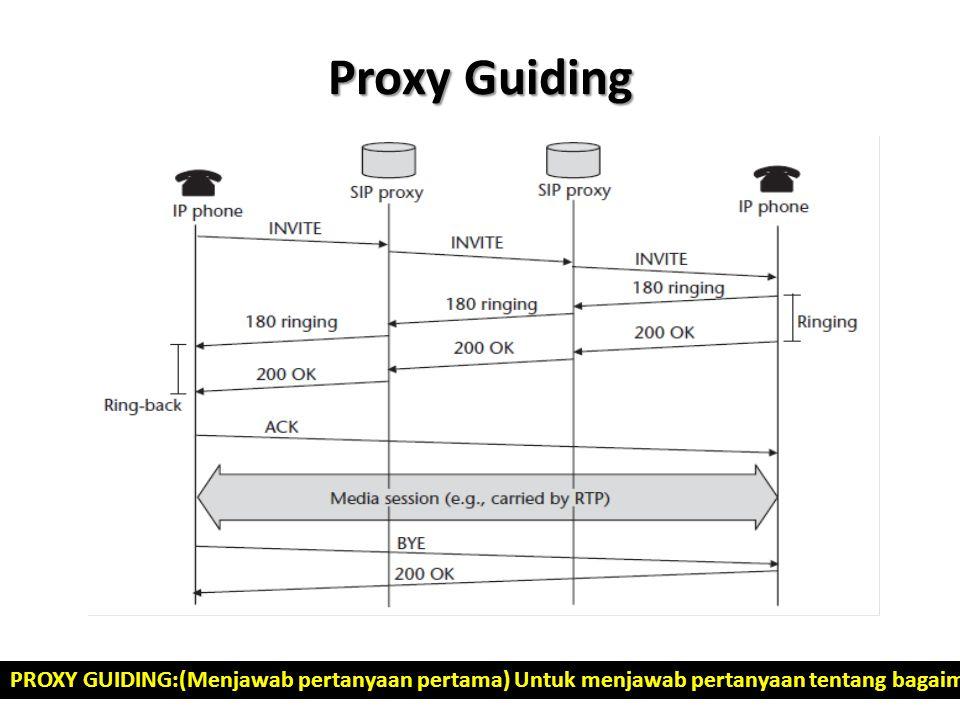 Proxy Guiding PROXY GUIDING:(Menjawab pertanyaan pertama) Untuk menjawab pertanyaan tentang bagaimana Si A menemukan Si B, dapat dijelasakan dengan de