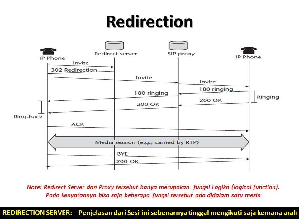 Redirection Note: Redirect Server dan Proxy tersebut hanya merupakan fungsi Logika (logical function). Pada kenyataanya bisa saja beberapa fungsi ters
