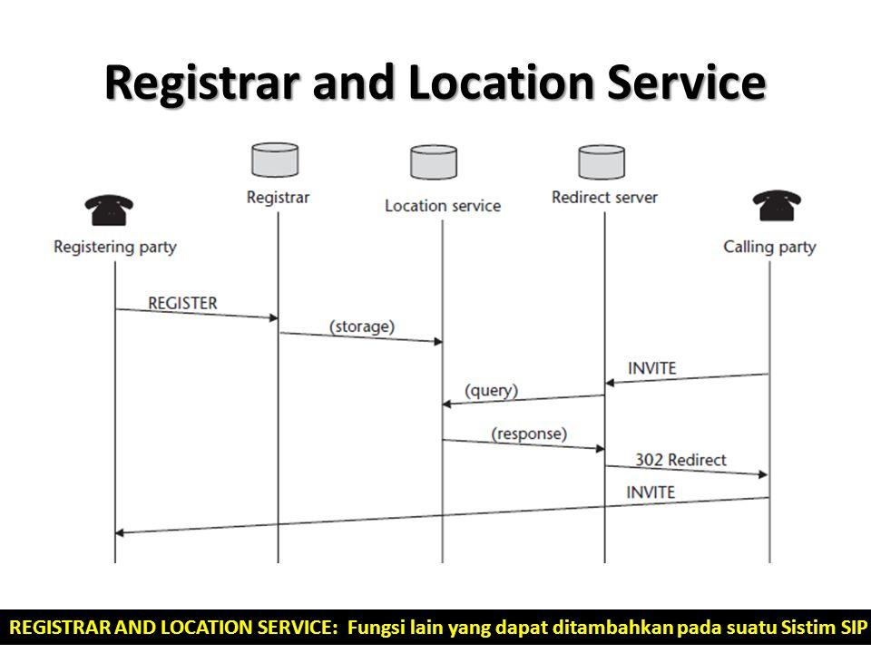 Registrar and Location Service REGISTRAR AND LOCATION SERVICE: Fungsi lain yang dapat ditambahkan pada suatu Sistim SIP adalah Registrar dan Location