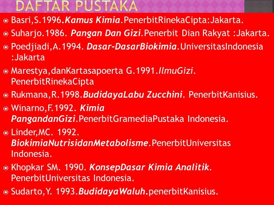  Basri,S.1996.Kamus Kimia.PenerbitRinekaCipta:Jakarta.  Suharjo.1986. Pangan Dan Gizi.Penerbit Dian Rakyat :Jakarta.  Poedjiadi,A.1994. Dasar-Dasar