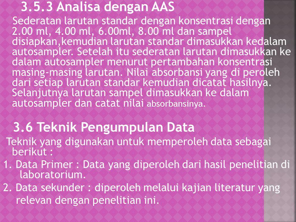 3.5.3 Analisa dengan AAS Sederatan larutan standar dengan konsentrasi dengan 2.00 ml, 4.00 ml, 6.00ml, 8.00 ml dan sampel disiapkan,kemudian larutan s