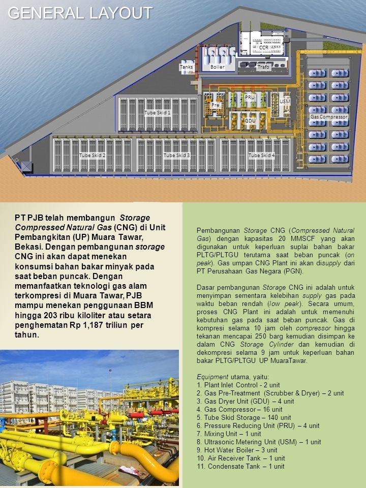 PT PJB telah membangun Storage Compressed Natural Gas (CNG) di Unit Pembangkitan (UP) Muara Tawar, Bekasi.