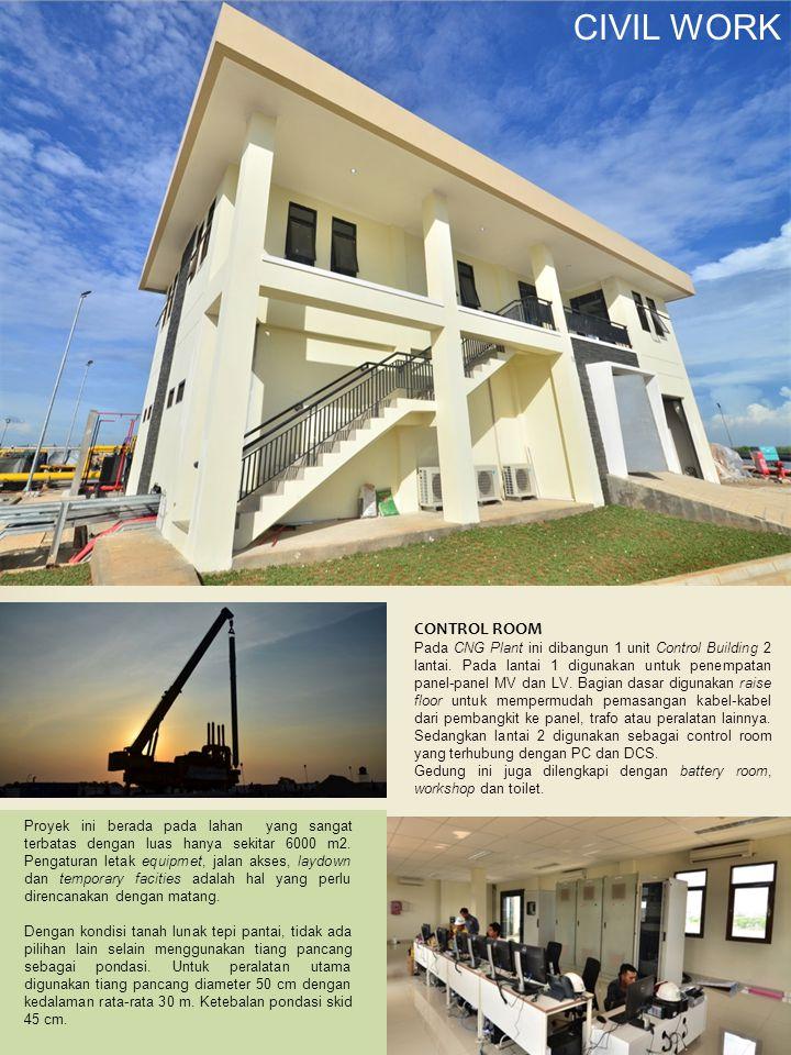CIVIL WORK Proyek ini berada pada lahan yang sangat terbatas dengan luas hanya sekitar 6000 m2.