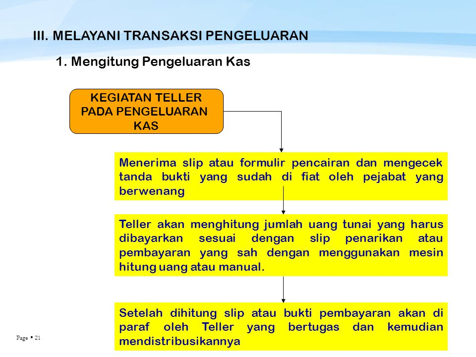 Page  21 III. MELAYANI TRANSAKSI PENGELUARAN 1. Mengitung Pengeluaran Kas KEGIATAN TELLER PADA PENGELUARAN KAS Menerima slip atau formulir pencairan