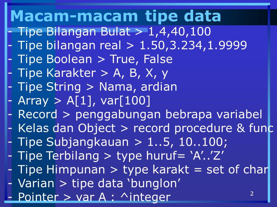 2 Macam-macam tipe data -Tipe Bilangan Bulat > 1,4,40,100 -Tipe bilangan real > 1.50,3.234,1.9999 -Tipe Boolean > True, False -Tipe Karakter > A, B, X