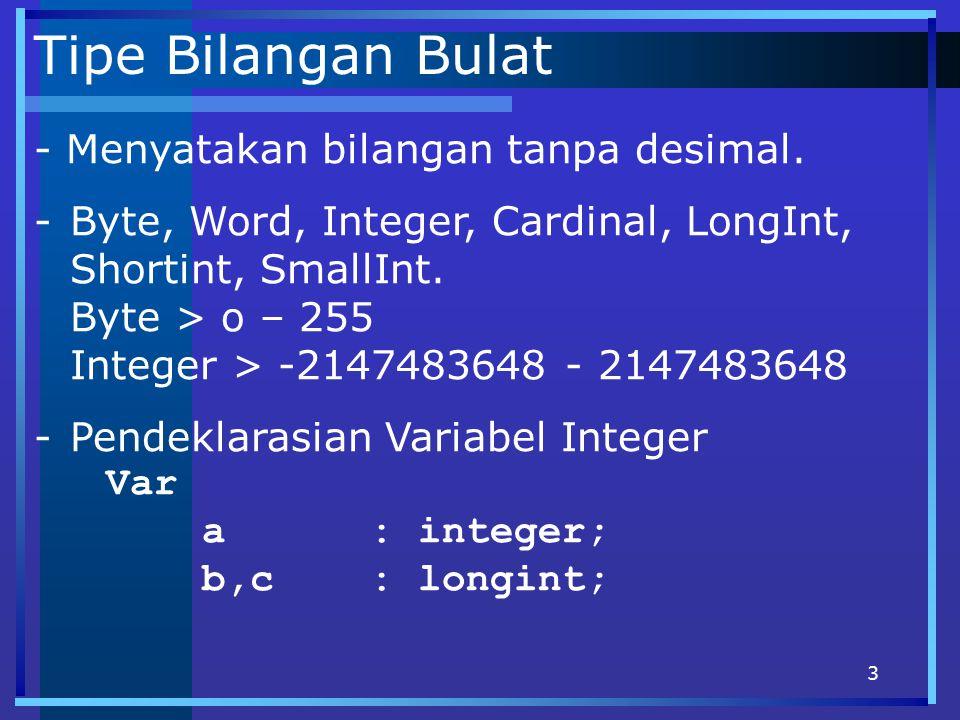 3 Tipe Bilangan Bulat - Menyatakan bilangan tanpa desimal. -Byte, Word, Integer, Cardinal, LongInt, Shortint, SmallInt. Byte > o – 255 Integer > -2147