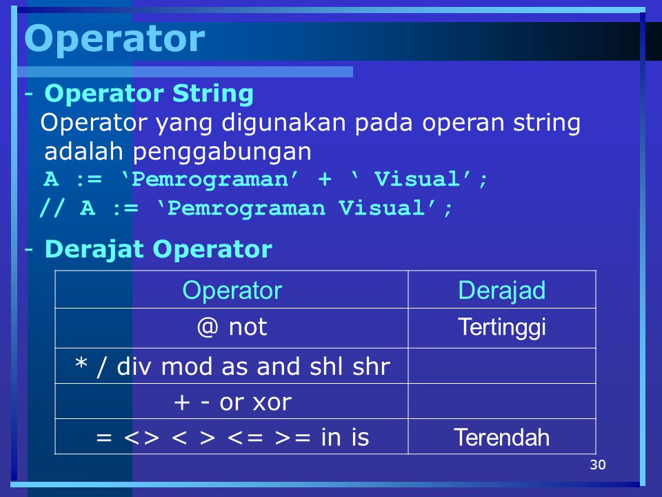 30 Operator -Operator String Operator yang digunakan pada operan string adalah penggabungan A := 'Pemrograman' + ' Visual'; // A := 'Pemrograman Visua