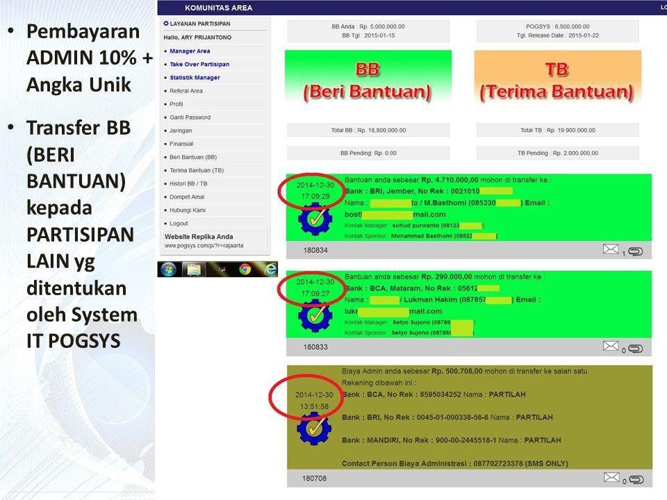 Pembayaran ADMIN 10% + Angka Unik Transfer BB (BERI BANTUAN) kepada PARTISIPAN LAIN yg ditentukan oleh System IT POGSYS