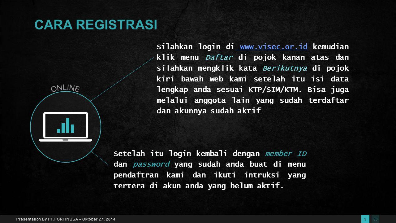 688 Presentation By PT.FORTINUSA  Oktober 27, 2014 SYARAT KEANGGOTAAN  Biaya keanggotaan komunitas Rp 100.000,- sebagai partisipan awal  Membangun