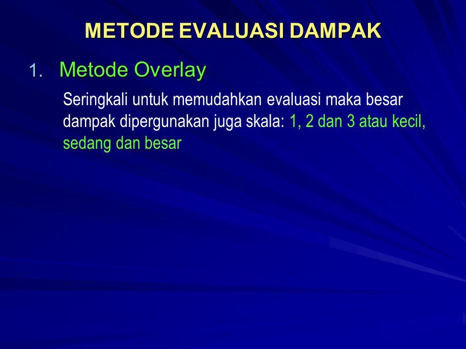 METODE EVALUASI DAMPAK 1. Metode Overlay Seringkali untuk memudahkan evaluasi maka besar dampak dipergunakan juga skala: 1, 2 dan 3 atau kecil, sedang
