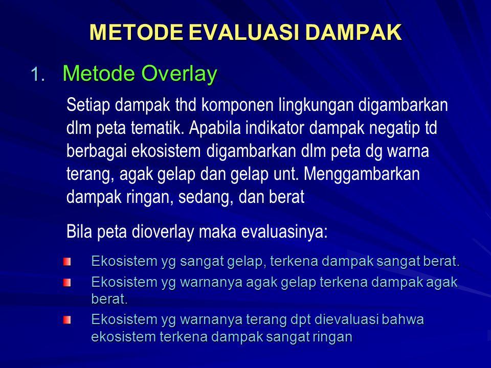 METODE EVALUASI DAMPAK 1. Metode Overlay Setiap dampak thd komponen lingkungan digambarkan dlm peta tematik. Apabila indikator dampak negatip td berba