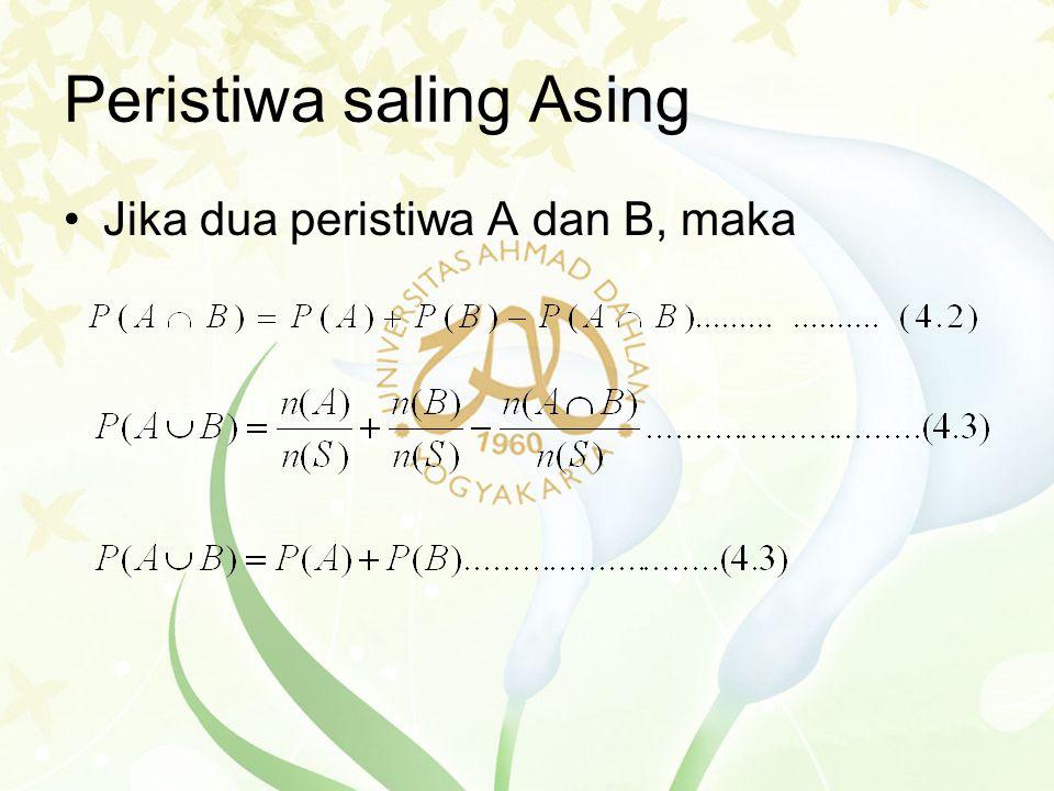 Peristiwa saling Asing Jika dua peristiwa A dan B, maka