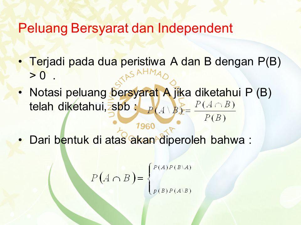 Peluang Bersyarat dan Independent Terjadi pada dua peristiwa A dan B dengan P(B) > 0. Notasi peluang bersyarat A jika diketahui P (B) telah diketahui,