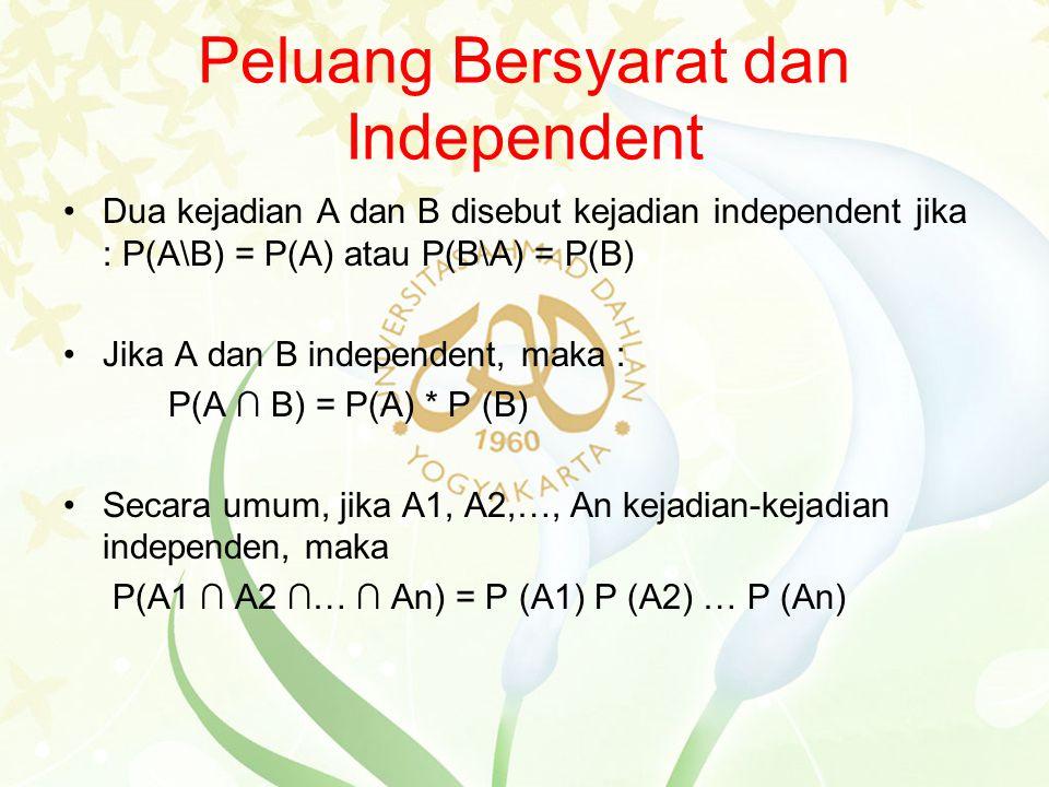Peluang Bersyarat dan Independent Dua kejadian A dan B disebut kejadian independent jika : P(A\B) = P(A) atau P(B\A) = P(B) Jika A dan B independent,
