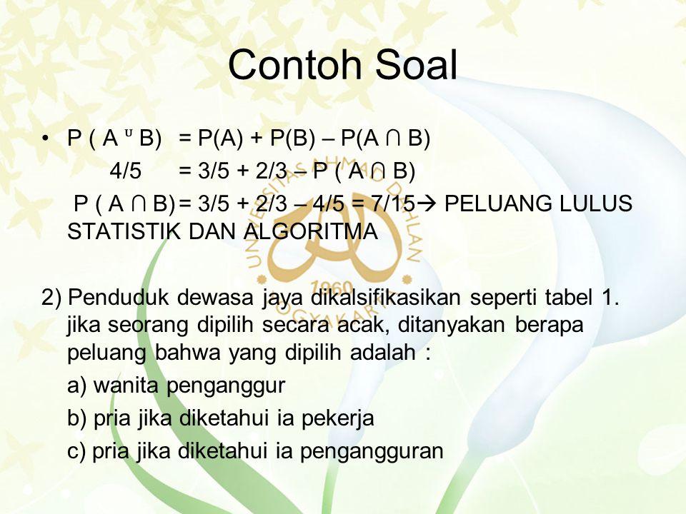 Contoh Soal P ( A B) = P(A) + P(B) – P(A ∩ B) 4/5= 3/5 + 2/3 – P ( A ∩ B) P ( A ∩ B)= 3/5 + 2/3 – 4/5 = 7/15  PELUANG LULUS STATISTIK DAN ALGORITMA 2