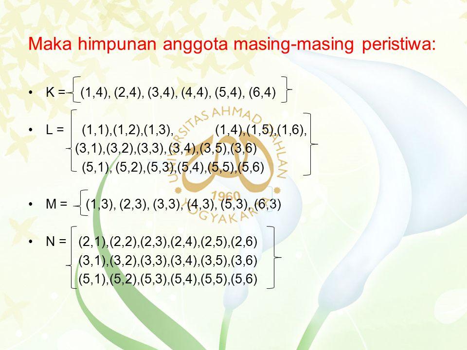 Maka himpunan anggota masing-masing peristiwa: K = (1,4), (2,4), (3,4), (4,4), (5,4), (6,4) L = (1,1),(1,2),(1,3),(1,4),(1,5),(1,6), (3,1),(3,2),(3,3)